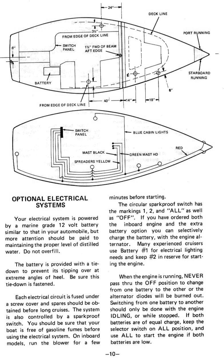 wiring of a 1980 catalina 27 sailnet community if you have the original manual that came the boat it has a simple drawing describing the original electrical layout